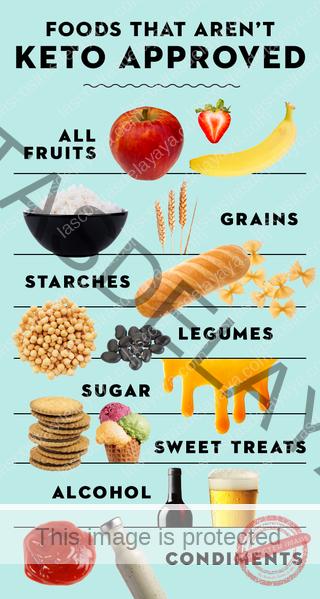 alimentos que no son aptos para la dieta cetogénica, ¿a qué debe renunciar con la dieta cetogénica?