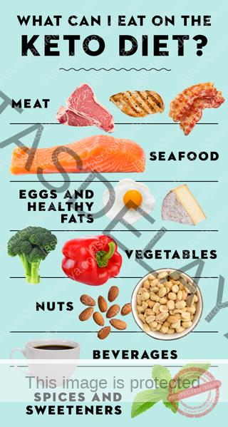 ¿Qué puedo comer con la dieta cetogénica?